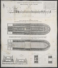 slave ship (Wikimedia Commons)